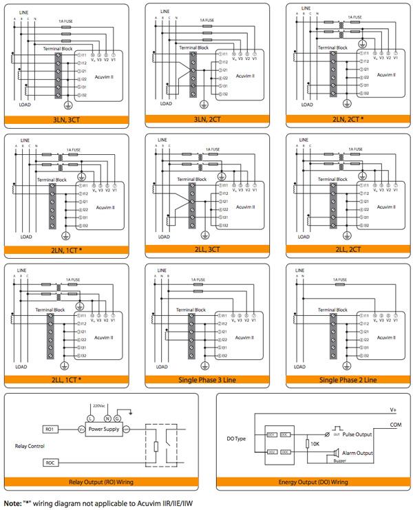 revenue distribution meter wiring diagram home water meter Meter Connection Diagram Electric Meter Pole Diagram